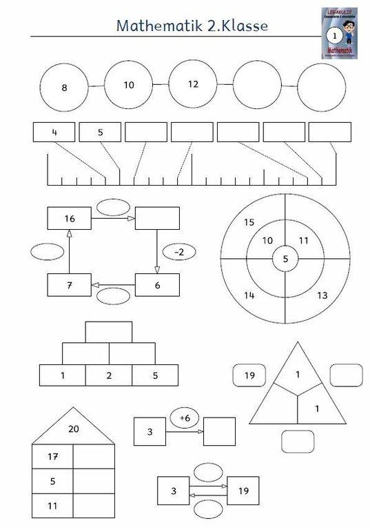 Kostenloses Arbeitsblatt 2.Klasse Mathe Zahlenorientierung PDF