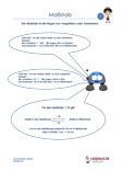Maßstab Schulprobe Übungen Arbeitsblatt PDF