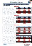 Wortarten ordnen Deutsch Arbeitsblätter 3.Klasse PDF
