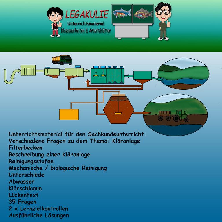 HSU 4 Klasse Übungen Arbeitsblatt PDF Klassenarbeiten Sachkunde
