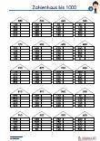 Zahlenhaus-1000 Arbeitsblätter Übungen 3.Klasse PDF