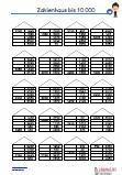 Zahlenhaus - 10 000 - 5 Ebenen Übungen Klassenarbeit