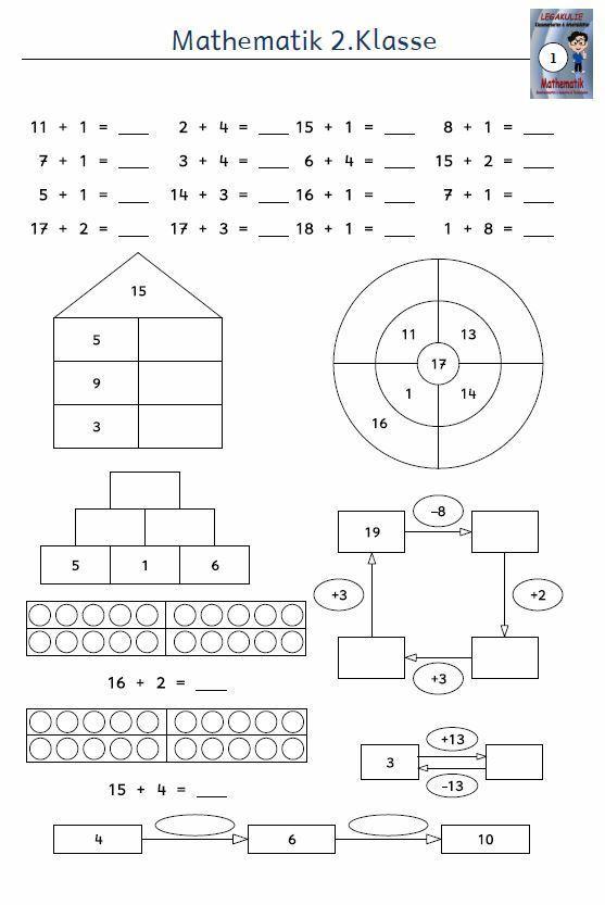 Kostenloses Arbeitsblatt 2.Klasse Mathematik Addition PDF